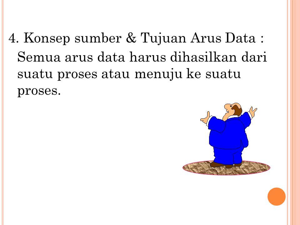4. Konsep sumber & Tujuan Arus Data : Semua arus data harus dihasilkan dari suatu proses atau menuju ke suatu proses.