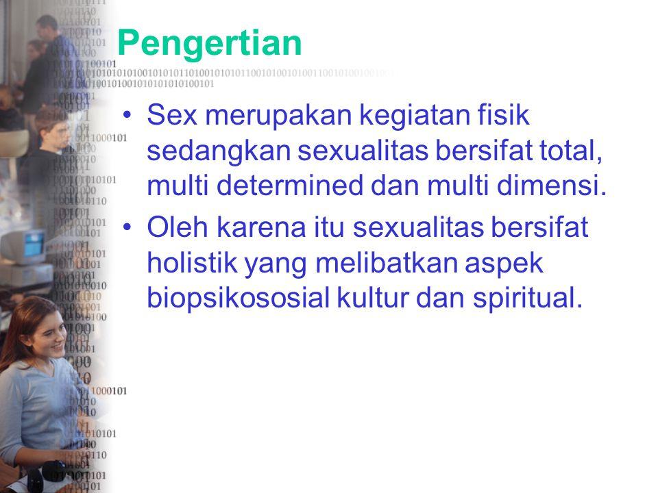 ASPEK SEXUALITAS dalam keperawatan Ns. Tofan Arief Wibowo, S.Kep
