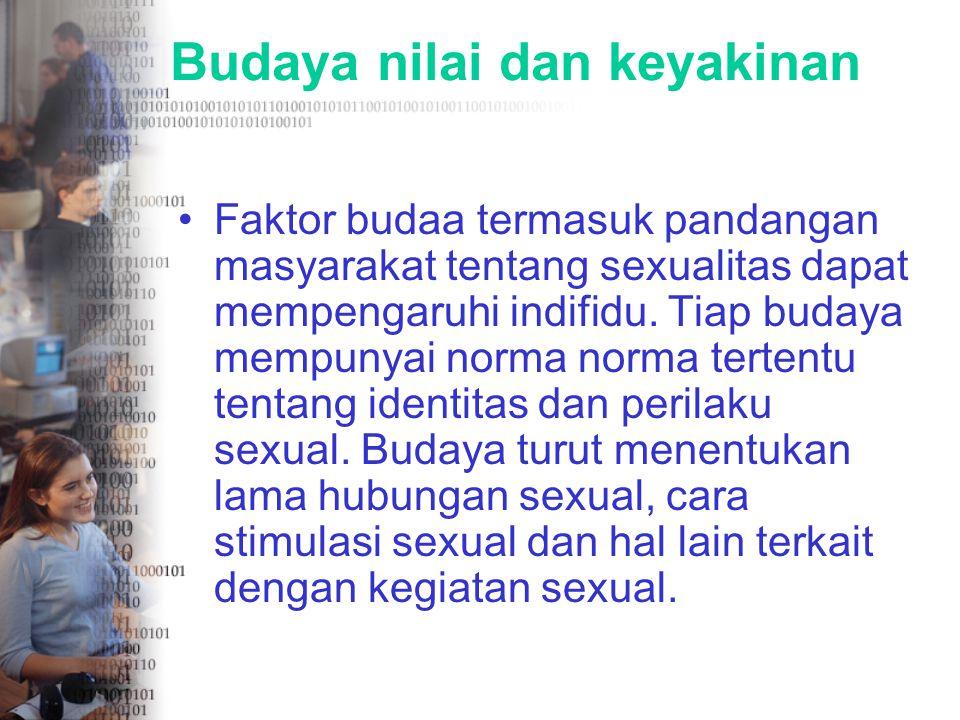 Konsep diri Pandangan individu terhadap dirinya sendiri mempunyai dampak langsung terhadap sexualitas