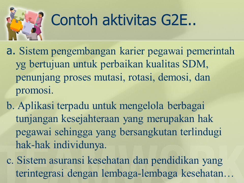 Contoh aktivitas G2E.. a. Sistem pengembangan karier pegawai pemerintah yg bertujuan untuk perbaikan kualitas SDM, penunjang proses mutasi, rotasi, de