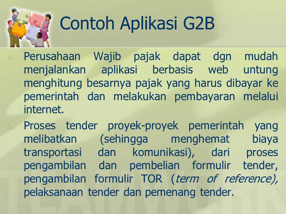 Contoh Aplikasi G2B a. Perusahaan Wajib pajak dapat dgn mudah menjalankan aplikasi berbasis web untung menghitung besarnya pajak yang harus dibayar ke