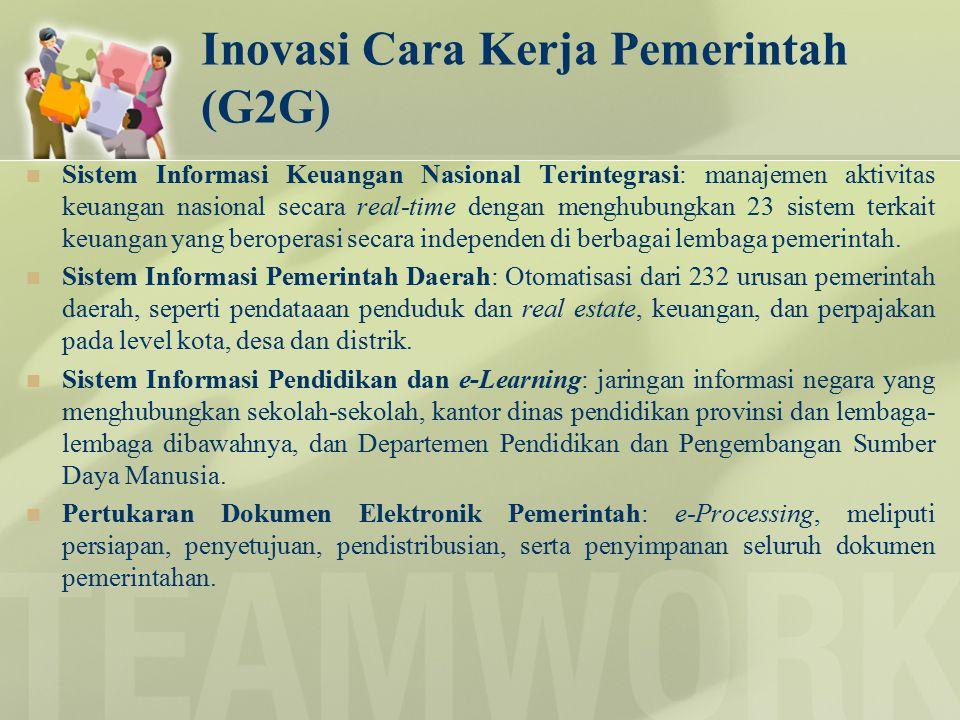 Inovasi Cara Kerja Pemerintah (G2G) Sistem Informasi Keuangan Nasional Terintegrasi: manajemen aktivitas keuangan nasional secara real-time dengan men
