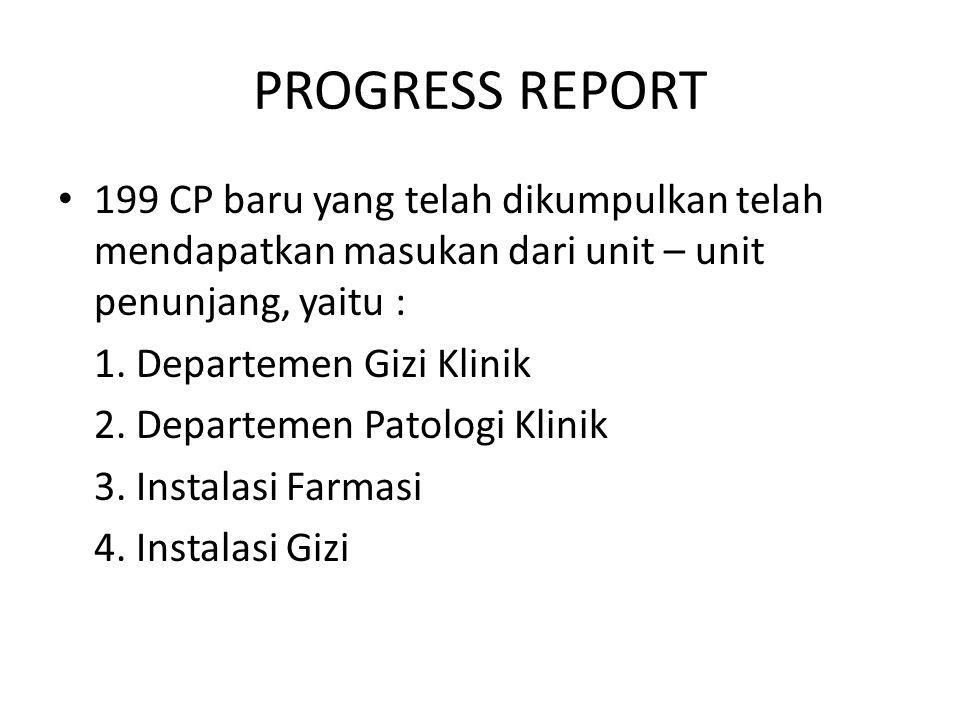 PROGRESS REPORT 199 CP baru yang telah dikumpulkan telah mendapatkan masukan dari unit – unit penunjang, yaitu : 1. Departemen Gizi Klinik 2. Departem