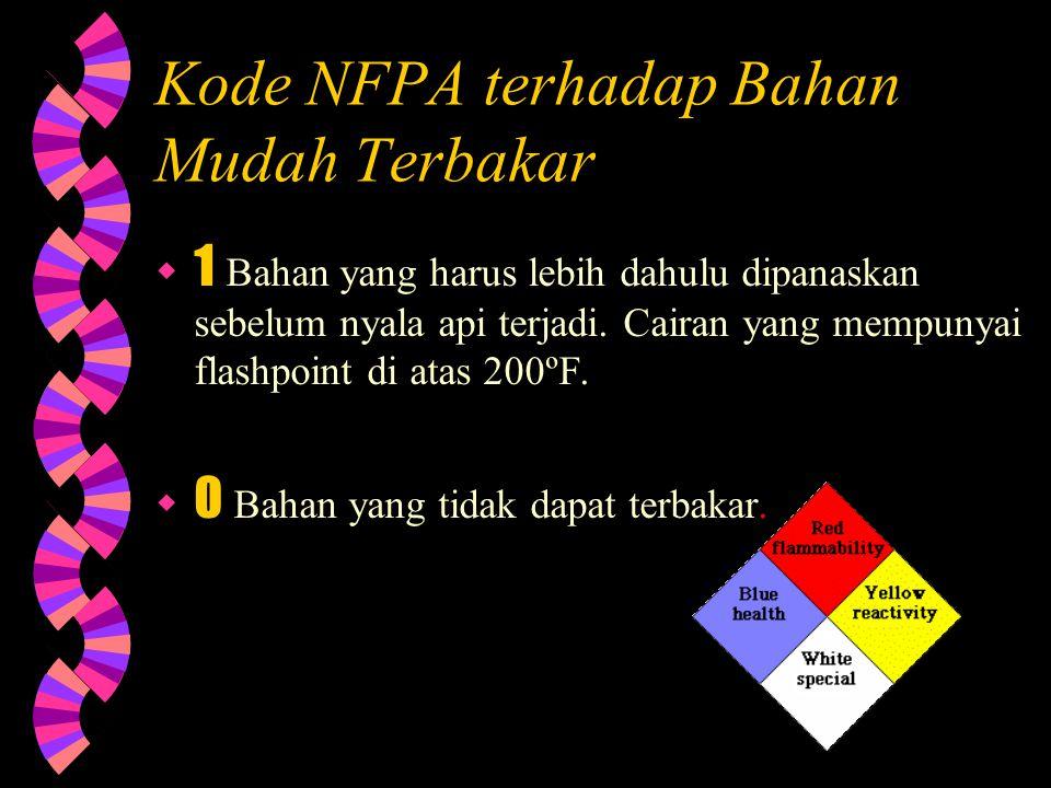 Kode NFPA terhadap Bahan Mudah Terbakar  2 Bahan yang harus dipanaskan dengan tingkat sedang atau ditempatkan pada temperatur sekitar yang relatif ti