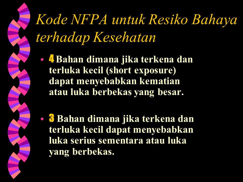Kode NFPA terhadap Bahan Mudah Terbakar  1 Bahan yang harus lebih dahulu dipanaskan sebelum nyala api terjadi. Cairan yang mempunyai flashpoint di at
