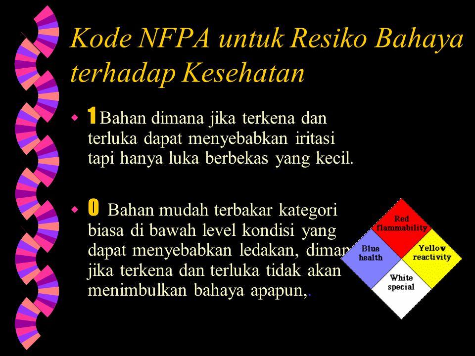Kode NFPA untuk Resiko Bahaya terhadap Kesehatan  2 Bahan dimana terkena dalam keadaan intens atau terus-menerus dan terluka, tapi bukan luka kronis