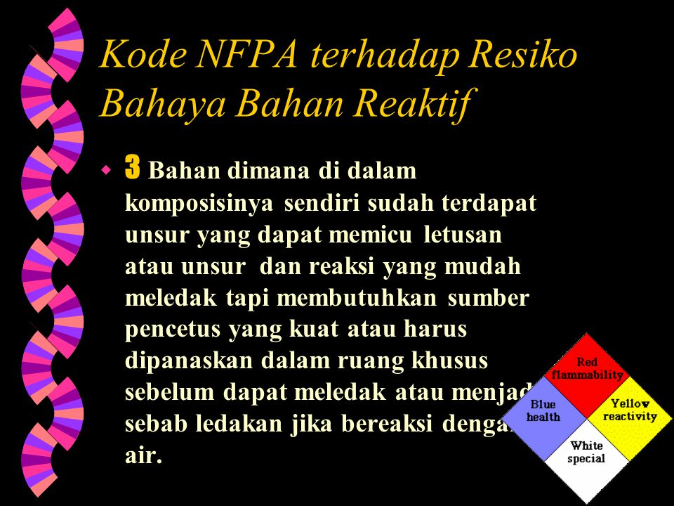 Kode NFPA terhadap Resiko Bahaya Bahan Reaktif  4 Bahan dimana di dalam komposisinya sendiri sudah terdapat unsur yang dapat memicu letusan atau unsu