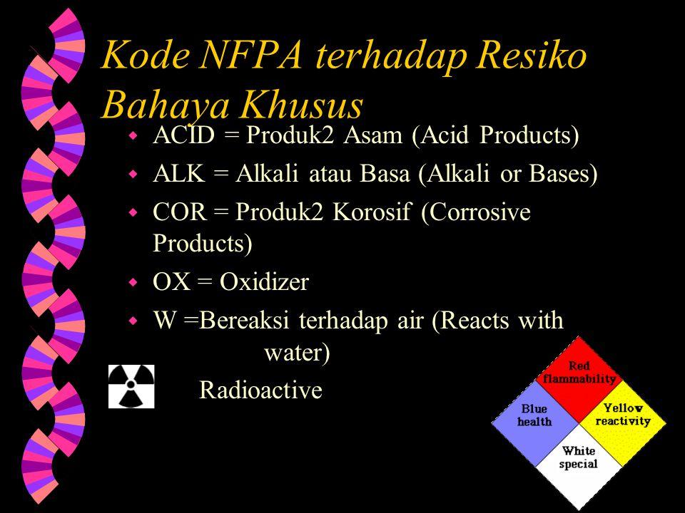 Kode NFPA terhadap Reaktifitas  0 Bahan yang sudah dengan sendirinya normal/stabil, bahkan jika berada di bawah kondisi tekanan api/kebakaran, dan ju