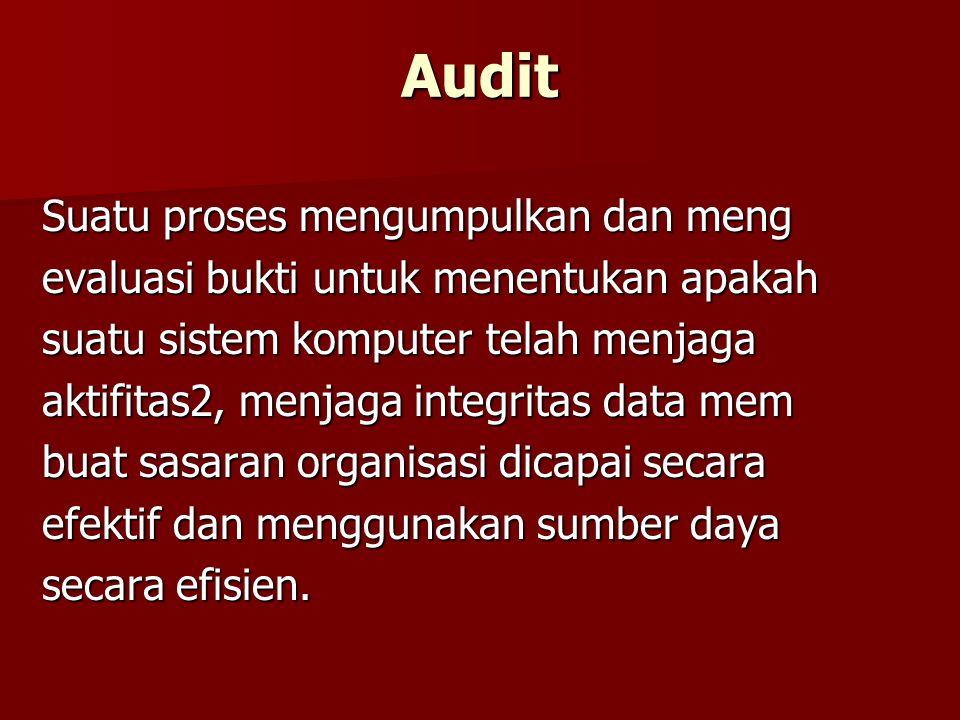 Tujuan Audit 1.Peningkatkan keamanan 2. Meningkatkan integritas 3.