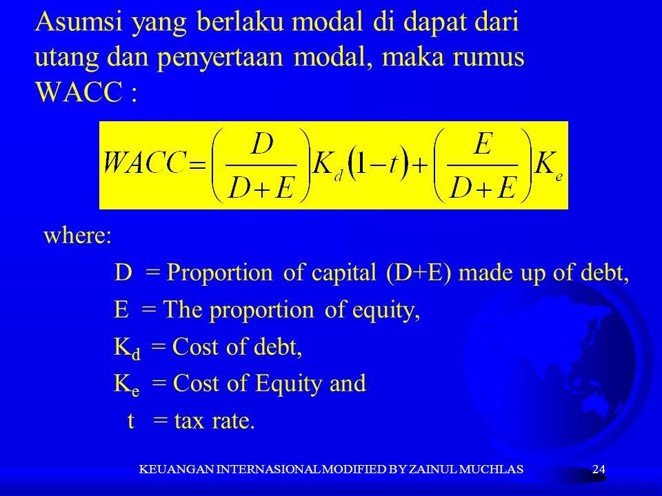 24 Asumsi yang berlaku modal di dapat dari utang dan penyertaan modal, maka rumus WACC : where: D = Proportion of capital (D+E) made up of debt, E = The proportion of equity, K d = Cost of debt, K e = Cost of Equity and t = tax rate.