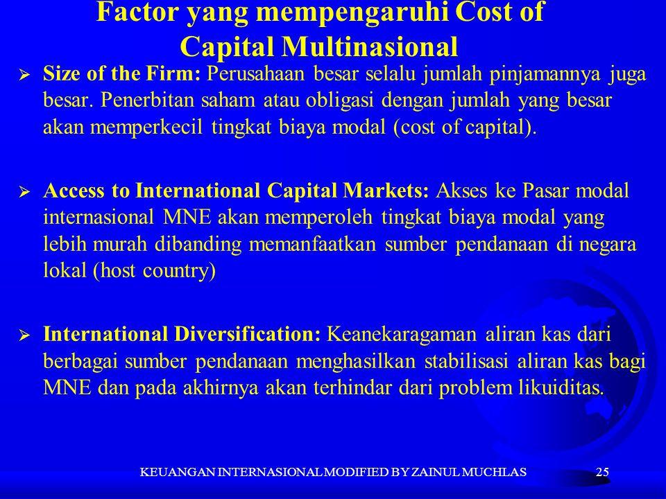25 Factor yang mempengaruhi Cost of Capital Multinasional  Size of the Firm: Perusahaan besar selalu jumlah pinjamannya juga besar. Penerbitan saham