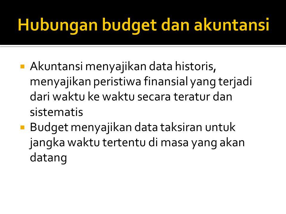  Akuntansi menyajikan data historis, menyajikan peristiwa finansial yang terjadi dari waktu ke waktu secara teratur dan sistematis  Budget menyajikan data taksiran untuk jangka waktu tertentu di masa yang akan datang