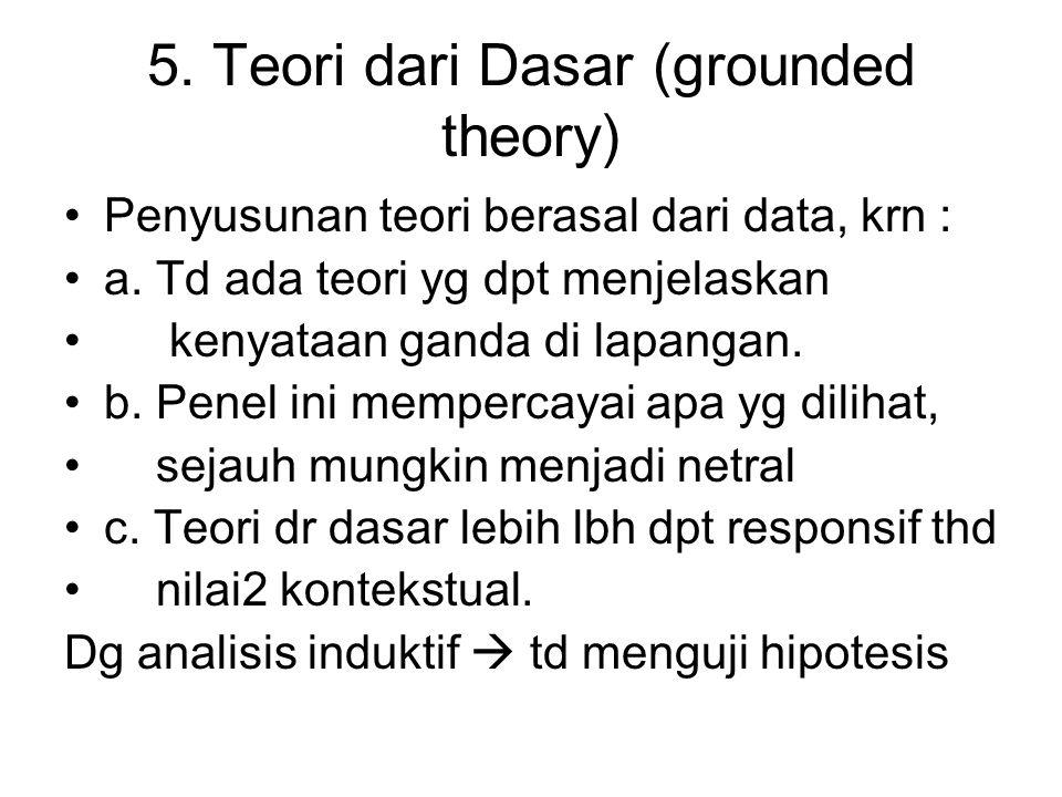 5. Teori dari Dasar (grounded theory) Penyusunan teori berasal dari data, krn : a. Td ada teori yg dpt menjelaskan kenyataan ganda di lapangan. b. Pen