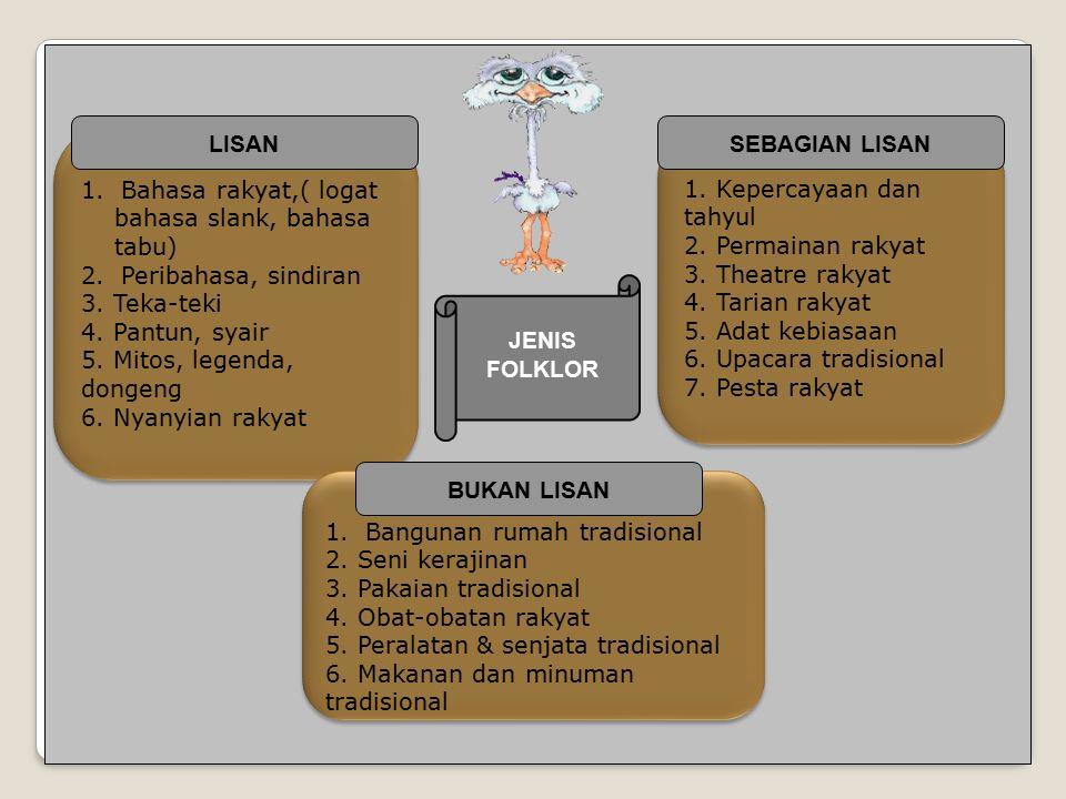 JENIS FOLKLOR 1.Bahasa rakyat,( logat bahasa slank, bahasa tabu) 2.