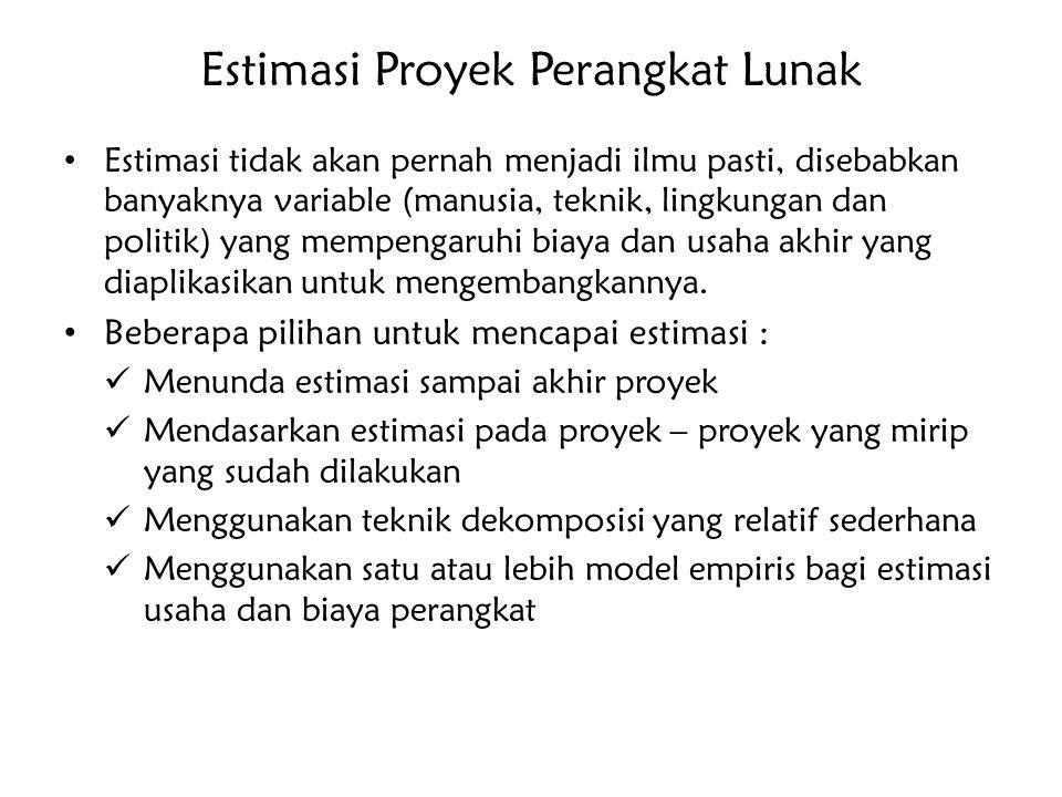 Estimasi Proyek Perangkat Lunak Estimasi tidak akan pernah menjadi ilmu pasti, disebabkan banyaknya variable (manusia, teknik, lingkungan dan politik)