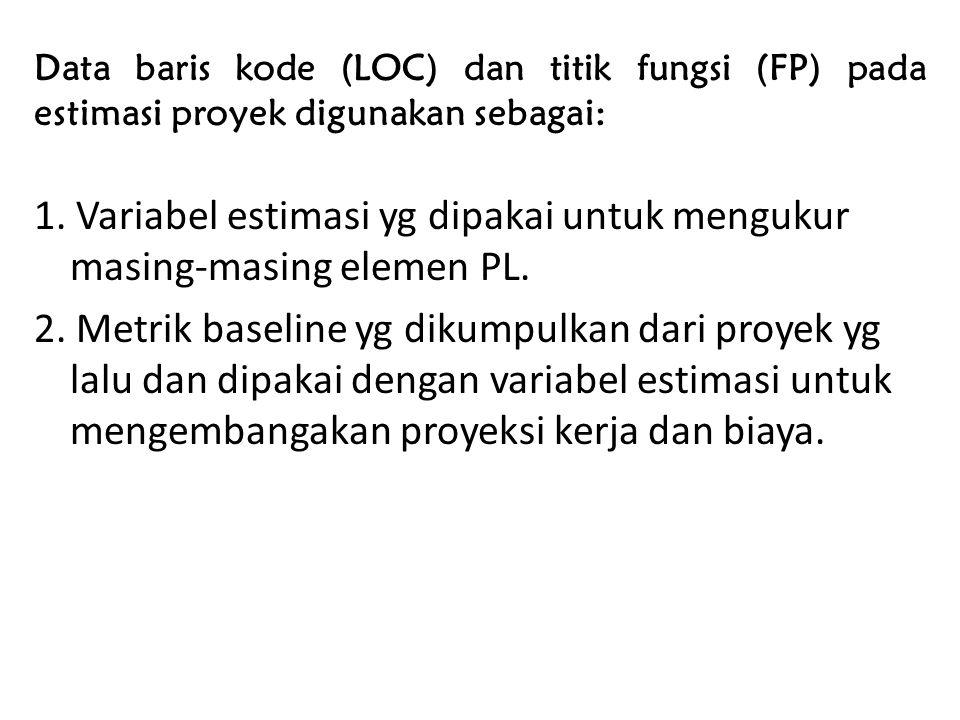 Data baris kode (LOC) dan titik fungsi (FP) pada estimasi proyek digunakan sebagai: 1. Variabel estimasi yg dipakai untuk mengukur masing-masing eleme