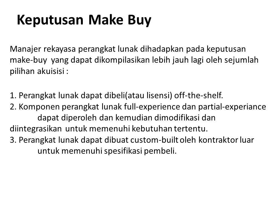 Keputusan Make Buy Manajer rekayasa perangkat lunak dihadapkan pada keputusan make-buy yang dapat dikompilasikan lebih jauh lagi oleh sejumlah pilihan