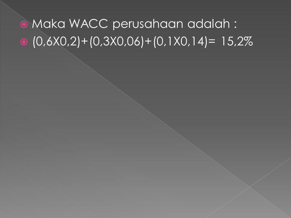  Maka WACC perusahaan adalah :  (0,6X0,2)+(0,3X0,06)+(0,1X0,14)= 15,2%