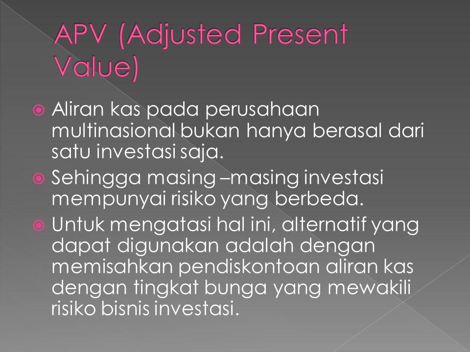 Sehingga terdapat 4 komponen dalam menghitung APV, yaitu :  1.