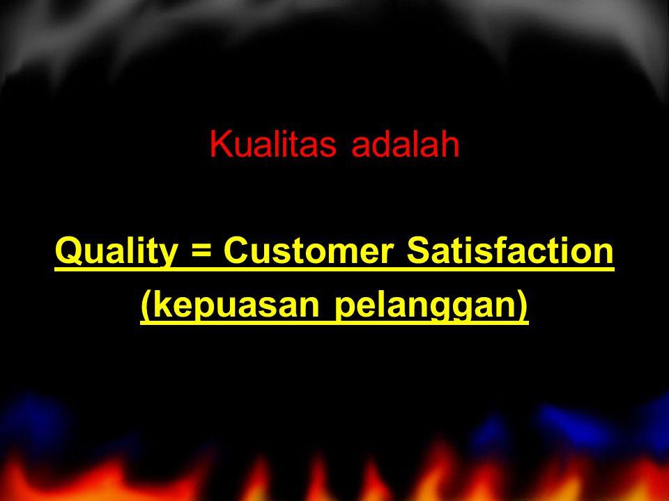 Kualitas adalah Quality = Customer Satisfaction (kepuasan pelanggan)