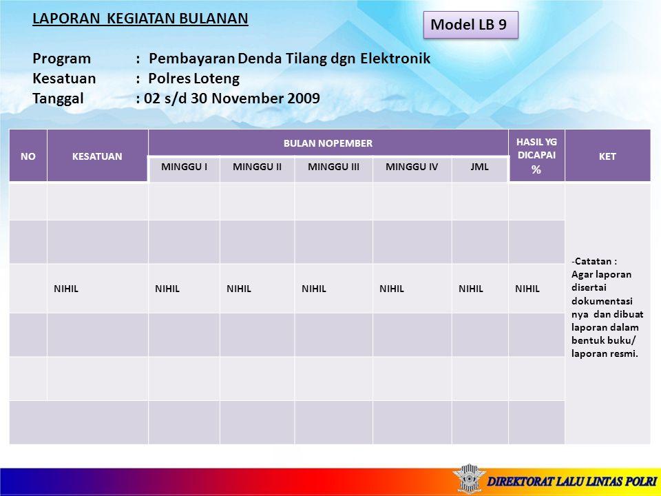 LAPORAN KEGIATAN BULANAN Program : Pembayaran Denda Tilang dgn Elektronik Kesatuan : Polres Loteng Tanggal : 02 s/d 30 November 2009 NOKESATUAN BULAN