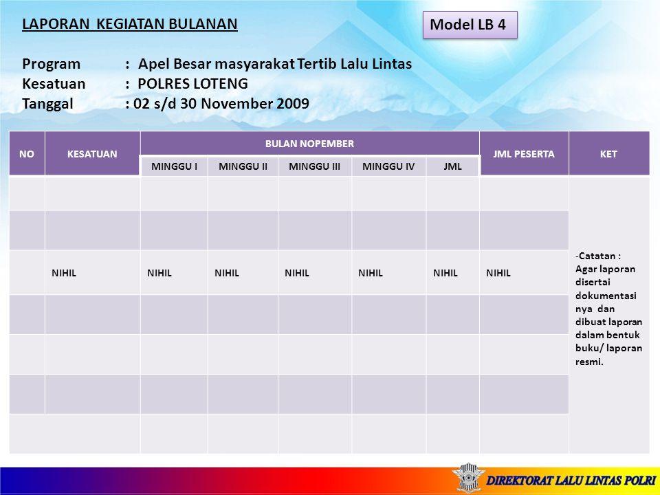 LAPORAN KEGIATAN BULANAN Program : Apel Besar masyarakat Tertib Lalu Lintas Kesatuan : POLRES LOTENG Tanggal : 02 s/d 30 November 2009 NOKESATUAN BULA
