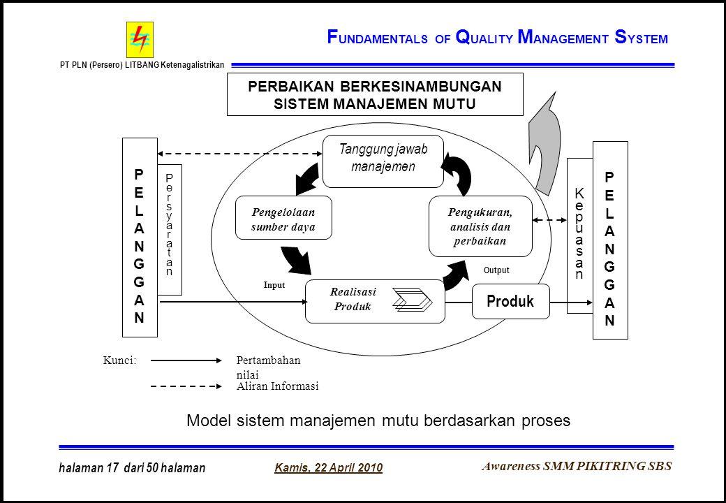 Awareness SMM PIKITRING SBS PT PLN (Persero) LITBANG Ketenagalistrikan Kamis, 22 April 2010 halaman 17 dari 50 halaman F UNDAMENTALS OF Q UALITY M ANA