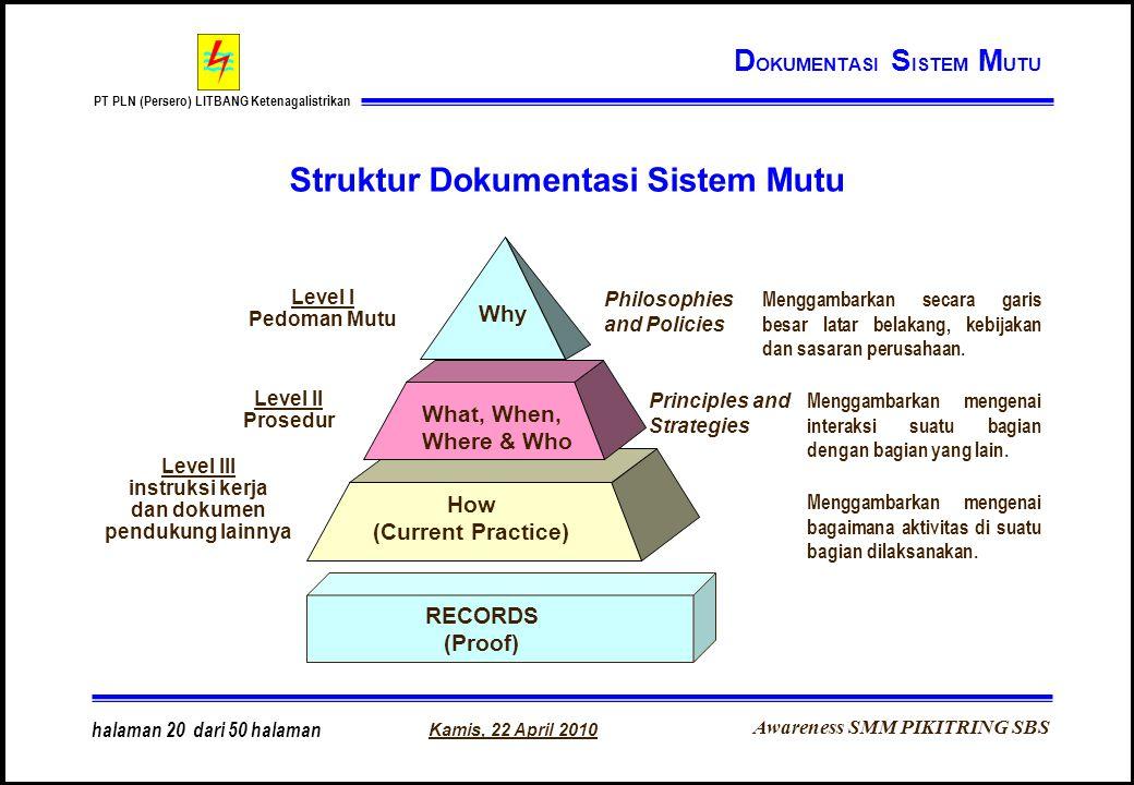 Awareness SMM PIKITRING SBS PT PLN (Persero) LITBANG Ketenagalistrikan Kamis, 22 April 2010 halaman 20 dari 50 halaman Level III instruksi kerja dan d