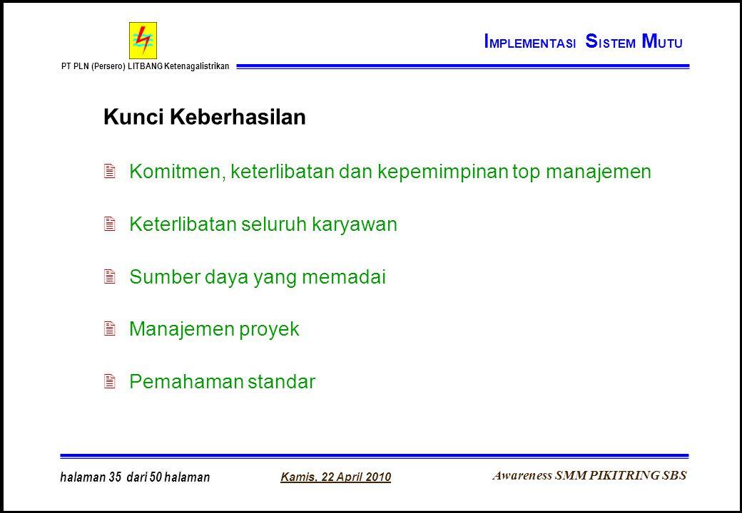 Awareness SMM PIKITRING SBS PT PLN (Persero) LITBANG Ketenagalistrikan Kamis, 22 April 2010 halaman 35 dari 50 halaman Kunci Keberhasilan 2Komitmen, k