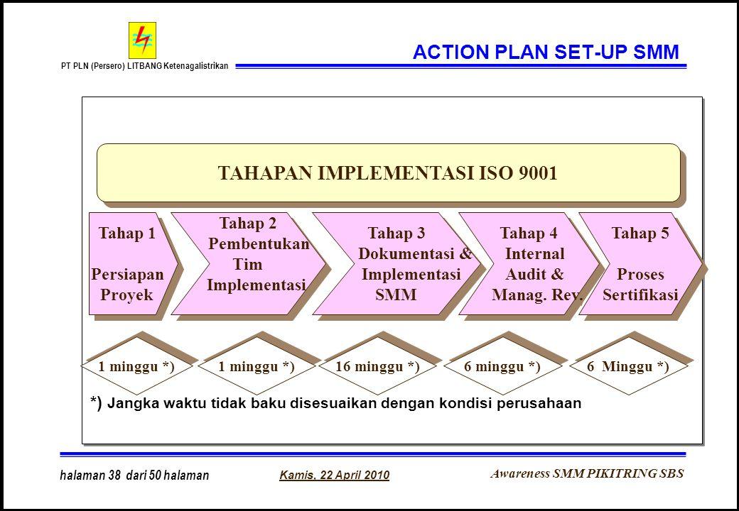 Awareness SMM PIKITRING SBS PT PLN (Persero) LITBANG Ketenagalistrikan Kamis, 22 April 2010 halaman 38 dari 50 halaman *) Jangka waktu tidak baku dise