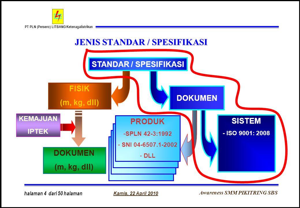 Awareness SMM PIKITRING SBS PT PLN (Persero) LITBANG Ketenagalistrikan Kamis, 22 April 2010 halaman 4 dari 50 halaman SISTEM - SMM ISO 9001 - SML ISO