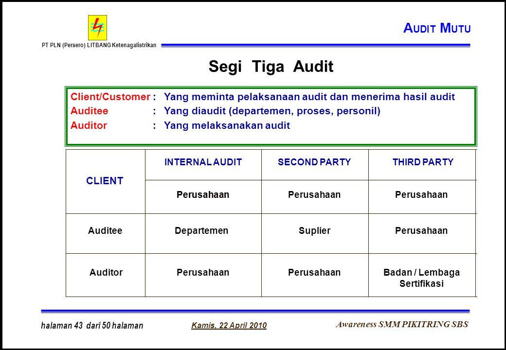 Awareness SMM PIKITRING SBS PT PLN (Persero) LITBANG Ketenagalistrikan Kamis, 22 April 2010 halaman 43 dari 50 halaman Segi Tiga Audit Client/Customer