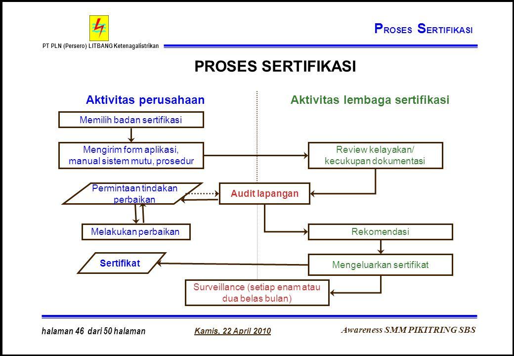 Awareness SMM PIKITRING SBS PT PLN (Persero) LITBANG Ketenagalistrikan Kamis, 22 April 2010 halaman 46 dari 50 halaman PROSES SERTIFIKASI Aktivitas pe