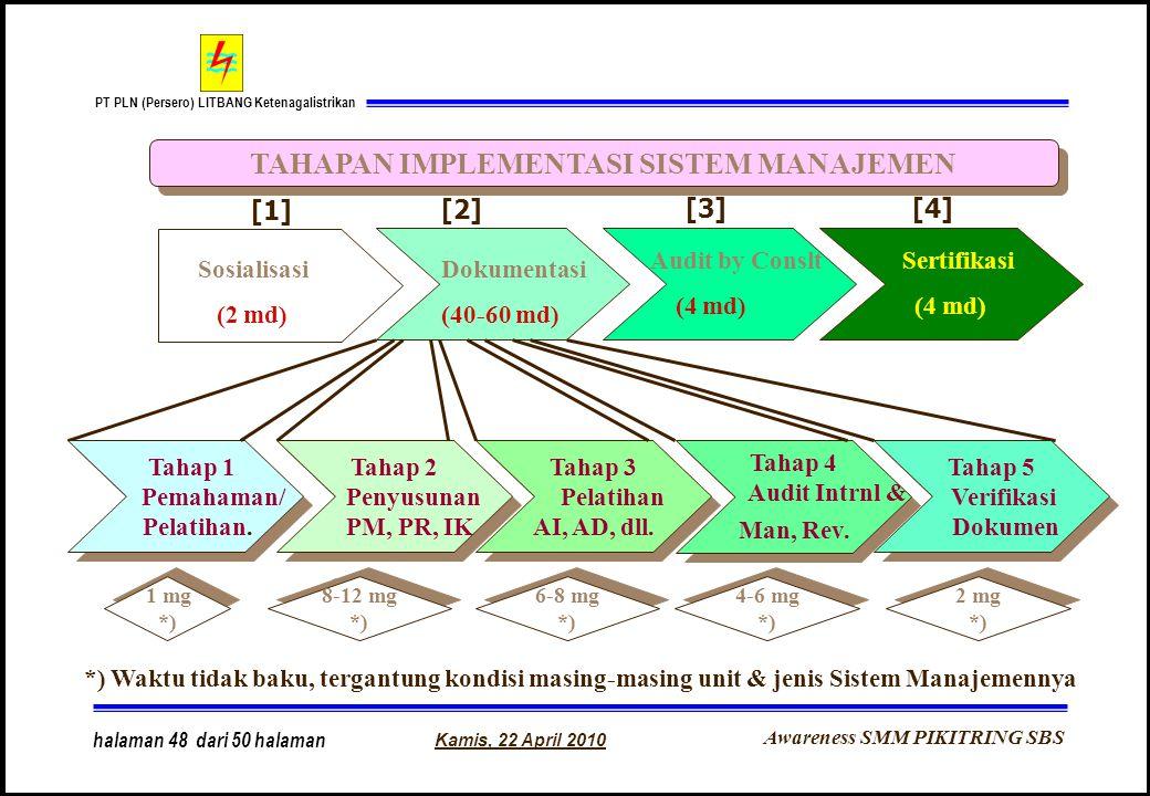 Awareness SMM PIKITRING SBS PT PLN (Persero) LITBANG Ketenagalistrikan Kamis, 22 April 2010 halaman 48 dari 50 halaman *) Waktu tidak baku, tergantung