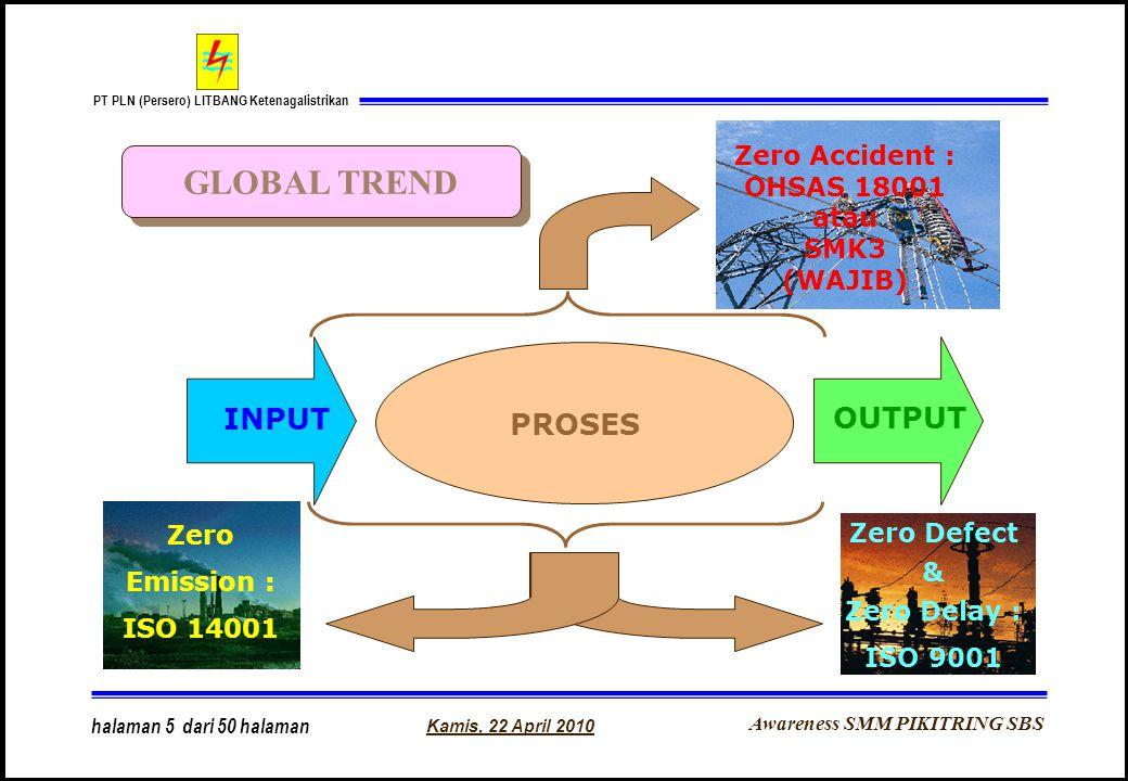 Awareness SMM PIKITRING SBS PT PLN (Persero) LITBANG Ketenagalistrikan Kamis, 22 April 2010 halaman 5 dari 50 halaman Zero Defect & Zero Delay : ISO 9