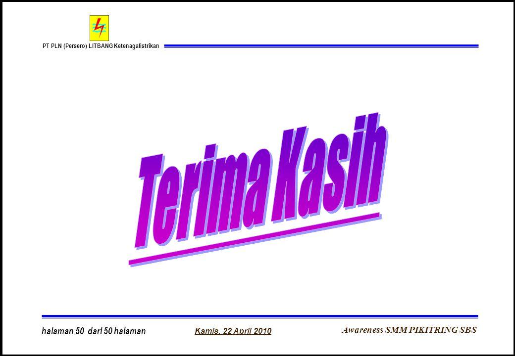 Awareness SMM PIKITRING SBS PT PLN (Persero) LITBANG Ketenagalistrikan Kamis, 22 April 2010 halaman 50 dari 50 halaman