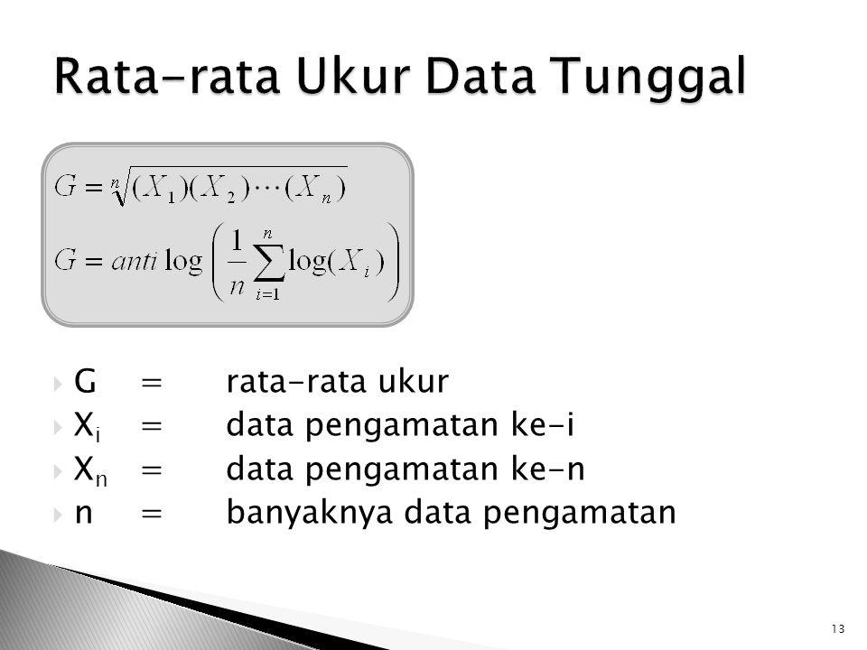  G=rata-rata ukur  X i =data pengamatan ke-i  X n =data pengamatan ke-n  n=banyaknya data pengamatan 13