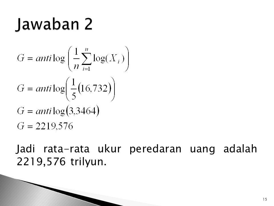 Jadi rata-rata ukur peredaran uang adalah 2219,576 trilyun. 15