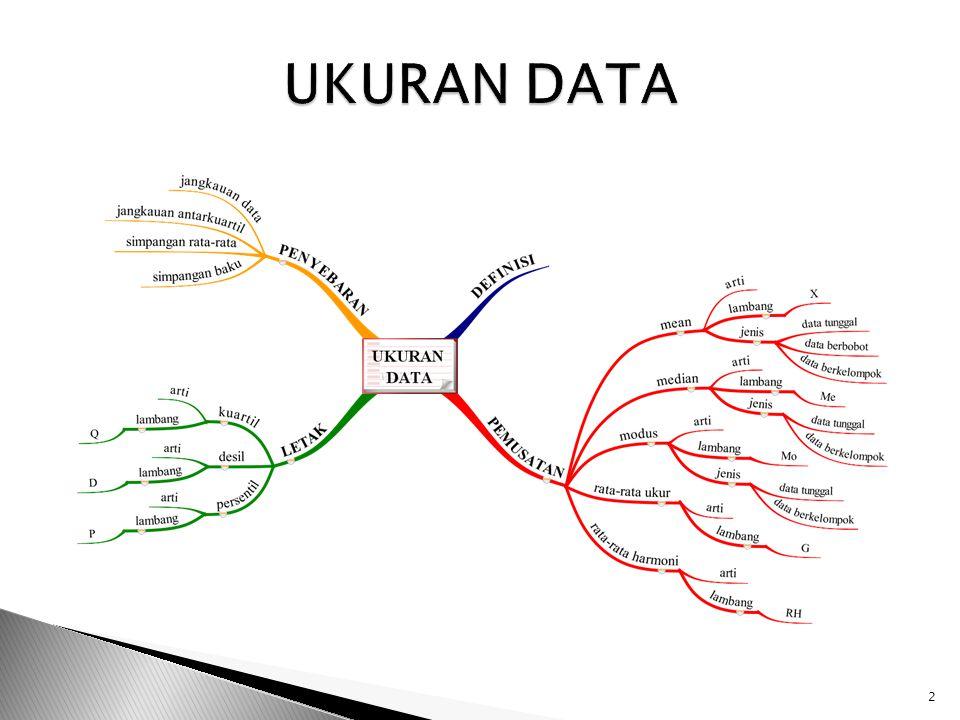  Definisi Rata-rata harmonis digunakan untuk menghitung nilai pusat data yang menyangkut masalah-masalah perubahan menurut waktu.
