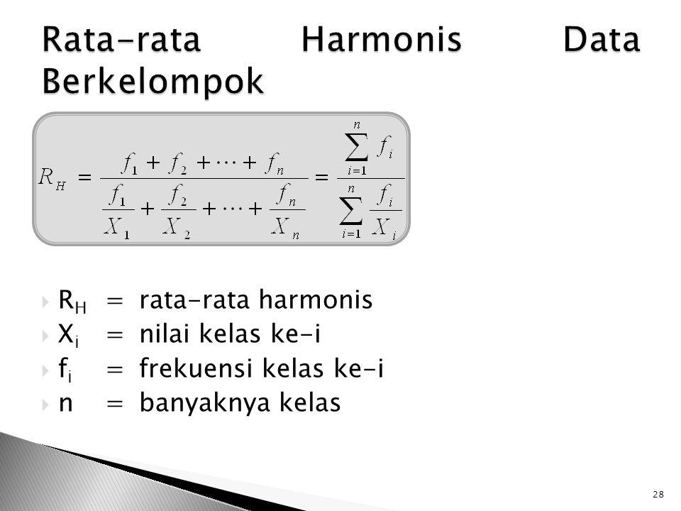  R H =rata-rata harmonis  X i =nilai kelas ke-i  f i =frekuensi kelas ke-i  n=banyaknya kelas 28