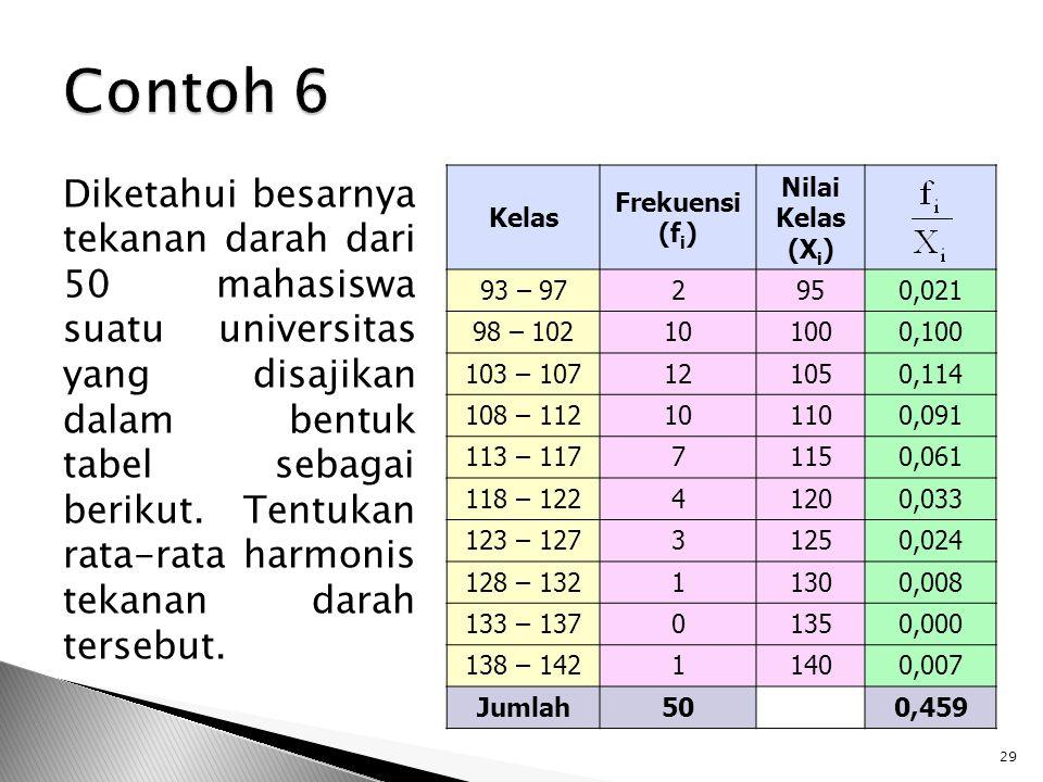 Diketahui besarnya tekanan darah dari 50 mahasiswa suatu universitas yang disajikan dalam bentuk tabel sebagai berikut. Tentukan rata-rata harmonis te