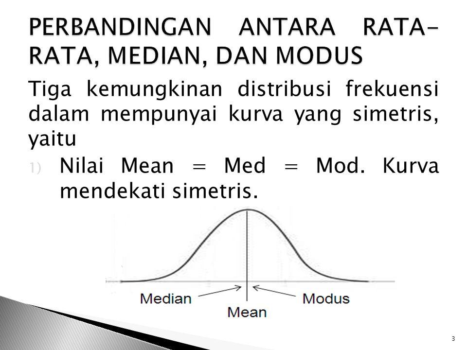Tiga kemungkinan distribusi frekuensi dalam mempunyai kurva yang simetris, yaitu 1) Nilai Mean = Med = Mod. Kurva mendekati simetris. 3
