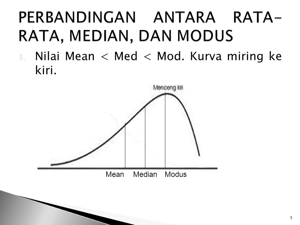3. Nilai Mean < Med < Mod. Kurva miring ke kiri. 5 MedianModusMean