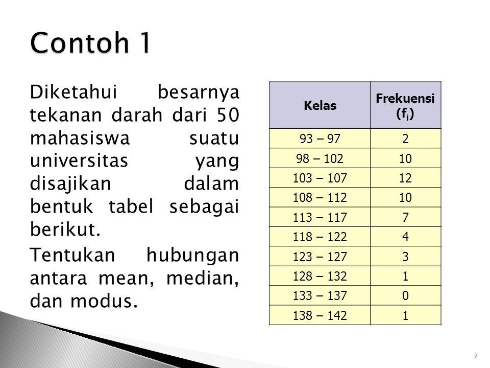  Letak median = ½ n = ½ 50 = 25  Kelas median = 108 – 112  c=5 (98 – 93)  n=50  F=24 (2 + 10 + 12)  f=10  Lo=108 – 0,5 = 107,5 8