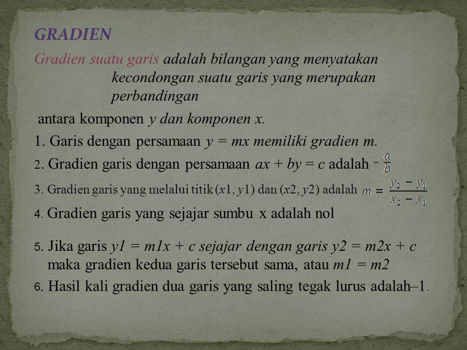GRADIEN Gradien suatu garis adalah bilangan yang menyatakan kecondongan suatu garis yang merupakan perbandingan antara komponen y dan komponen x.