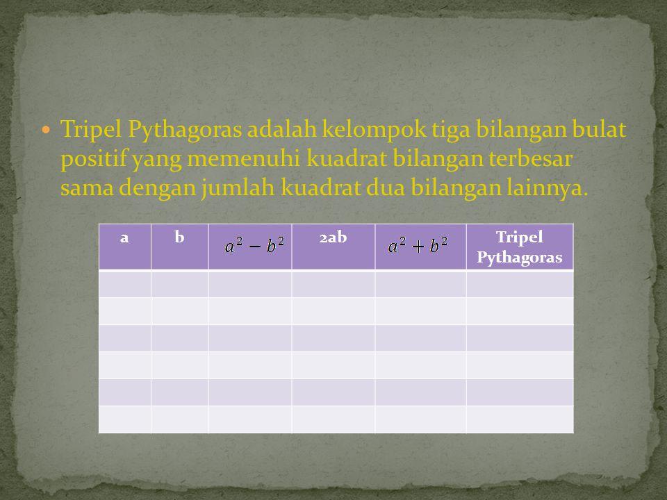 Tripel Pythagoras adalah kelompok tiga bilangan bulat positif yang memenuhi kuadrat bilangan terbesar sama dengan jumlah kuadrat dua bilangan lainnya.