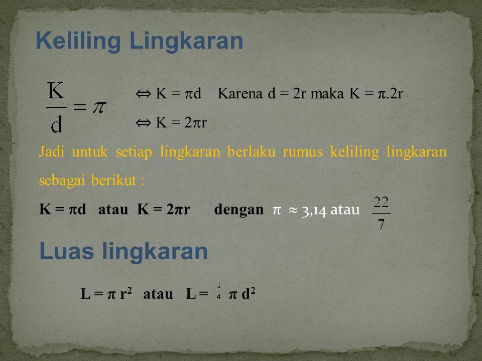 Keliling Lingkaran ⇔ K =  d Karena d = 2r maka K = π.2r ⇔ K = 2  r Jadi untuk setiap lingkaran berlaku rumus keliling lingkaran sebagai berikut : K =  d atau K = 2πr dengan π  3,14 atau Luas lingkaran L = π r 2 atau L = π d 2
