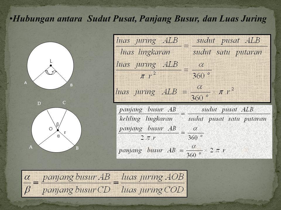 Hubungan antara Sudut Pusat, Panjang Busur, dan Luas Juring r L α B A r O α B A r β D C α