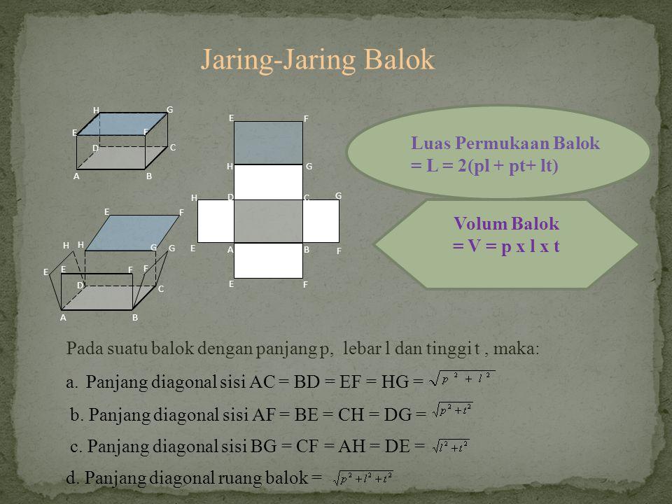 Jaring-Jaring Balok AB C D E F G H H E AB C D E F F G GH E F A B C D E H H E F G G F F E Pada suatu balok dengan panjang p, lebar l dan tinggi t, maka: a.Panjang diagonal sisi AC = BD = EF = HG = b.