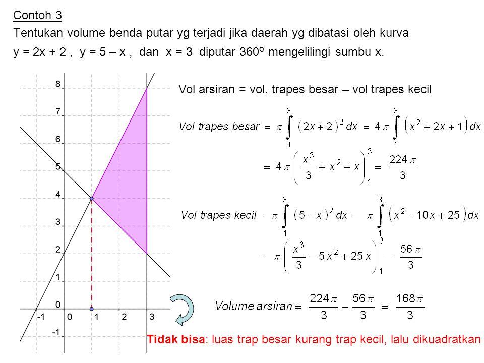 Contoh 3 Tentukan volume benda putar yg terjadi jika daerah yg dibatasi oleh kurva y = 2x + 2, y = 5 – x, dan x = 3 diputar 360 o mengelilingi sumbu x.
